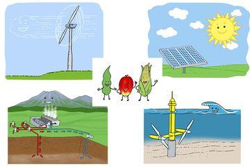 Untuk Mencari Sumber Energi Terbaru Berbagai Inovasi Telah Di Lakukan