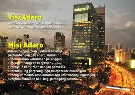 GROUP ADARO Perusahaan Tenaga Listrik Indonesia