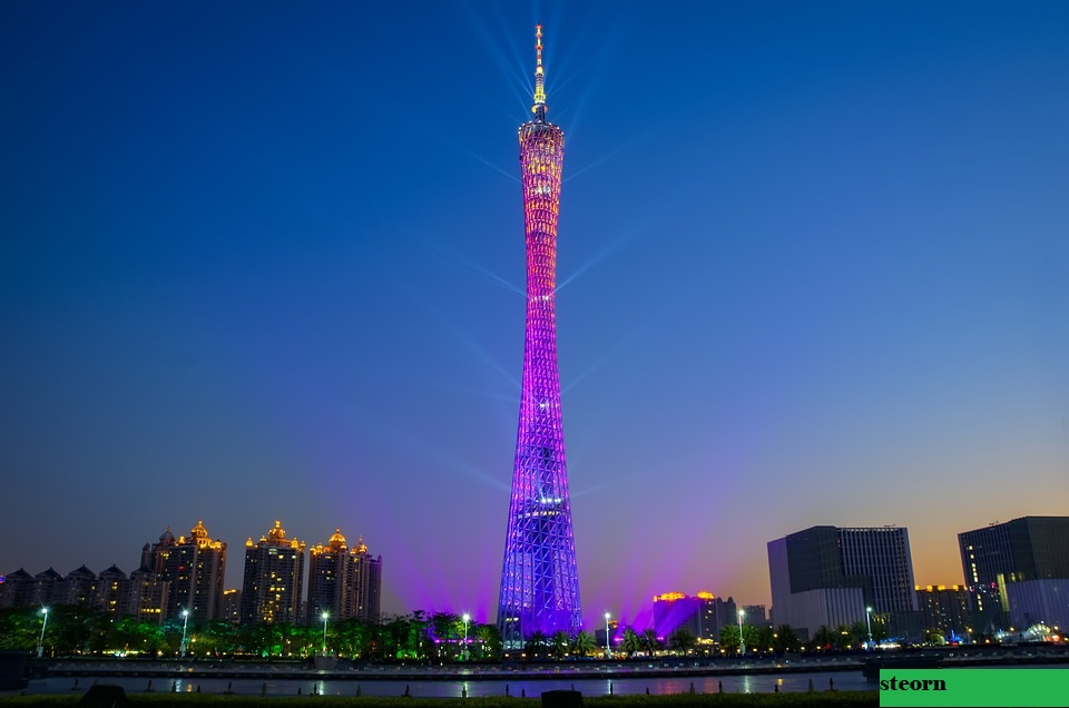 7 Perusahaan Teknologi China Teratas